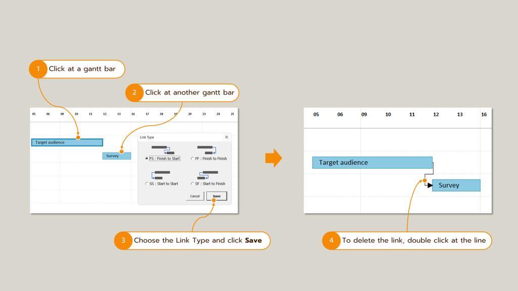 Screenshot : How to create task dependencies
